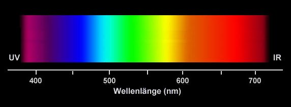 [Image: spektrum.jpg]